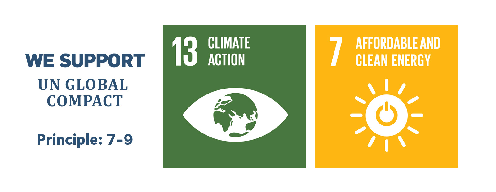 13. Climate action. 7. Affordable and clean energy.